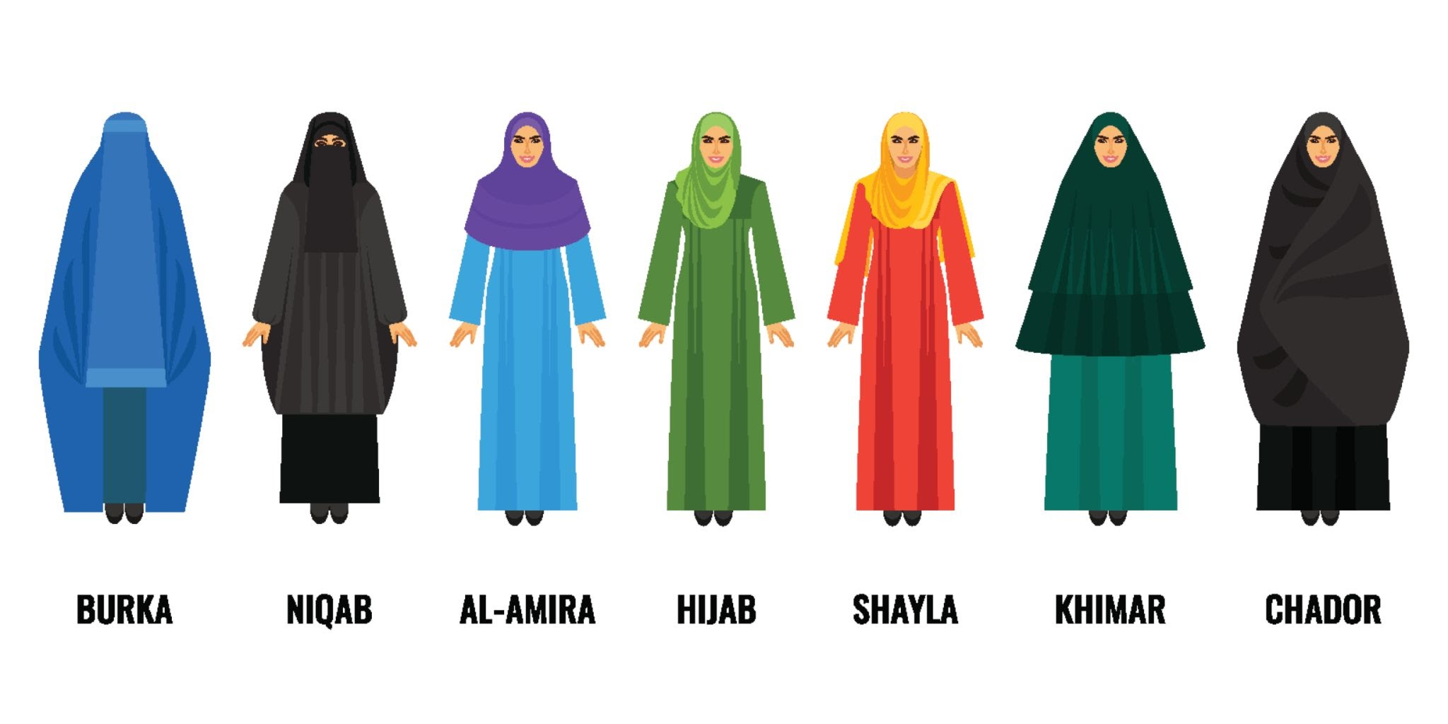 A helpful guide to the names of the different types of head coverings Muslim women wear.jpg