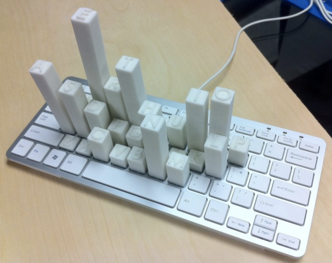 This keyboard demonstrates how often each letter is typed.png